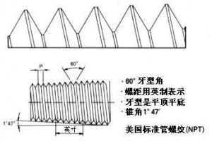 American standard pipe thread(NPT)